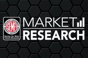 SEMA Market Research - A Different Dataset