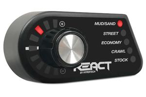 SEMA Data Excellence Featured Products