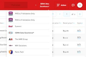 Reseller Scorecards in SEMA Data PartsHub